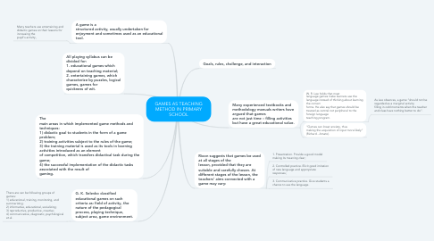 Mind Map: GAMES AS TEACHING METHOD IN PRIMARY SCHOOL