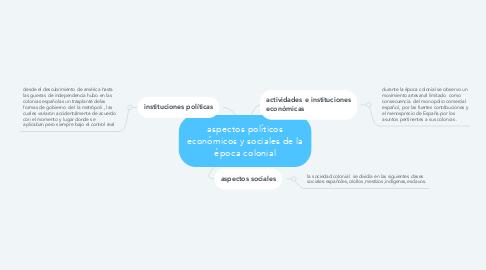 Mind Map: aspectos políticos económicos y sociales de la época colonial