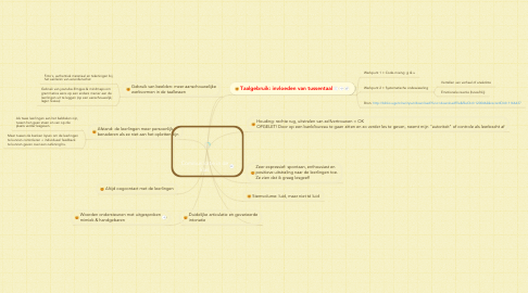 Mind Map: Communicatie in de klas