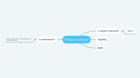 Mind Map: Sinergia empresarial