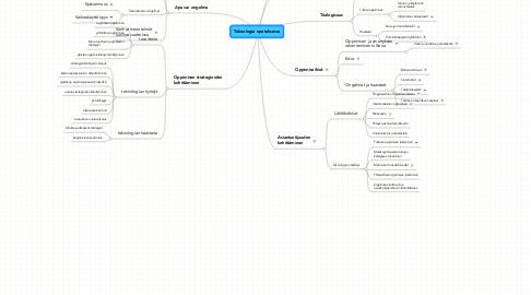 Mind Map: Teknologia opetuksessa
