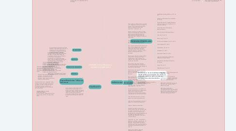 Mind Map: NORMA Oficial Mexicana  NOM-031-ENER-2012