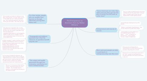 Mind Map: The Entrepreneur as American Hero by Walter Williams