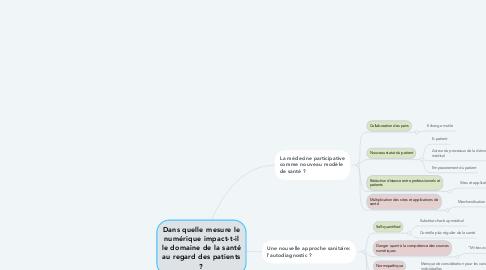 Mind Map: Dans quelle mesure le numérique impact-t-il le domaine de la santé au regard des patients ?