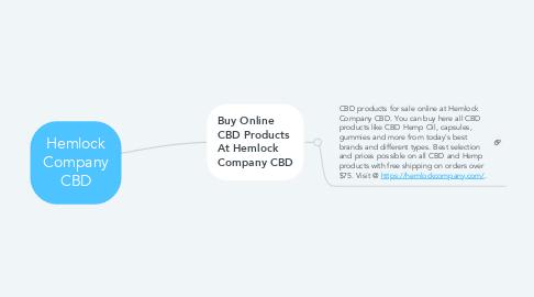 Mind Map: Hemlock Company CBD