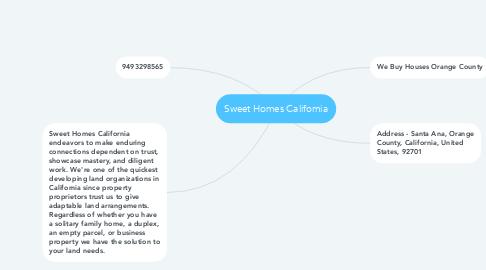 Mind Map: Sweet Homes California