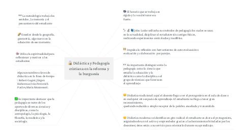 Mind Map: Didáctica y Pedagogía cristiana en la reforma y la burguesía