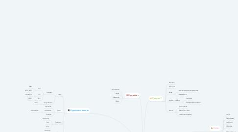 Mind Map: Sticker PC