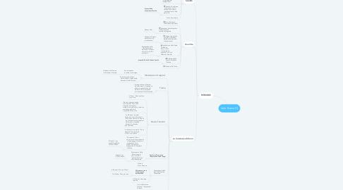 Mind Map: Italo Svevo (1)