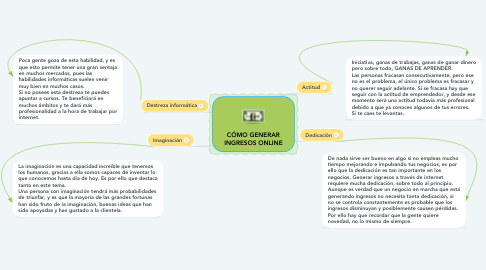 Mind Map: CÓMO GENERAR INGRESOS ONLINE