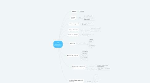 Mind Map: La cibercultura en evolucion