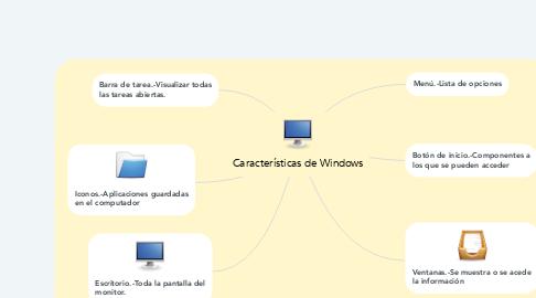 Mind Map: Características de Windows