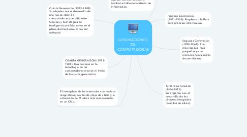 Mind Map: GENERACIÓNES DE COMPUTADORAS