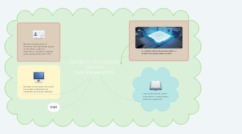 Mind Map: QUE ES EL CPU Y CUALES SON SUS FUNCIONAMIENTOS