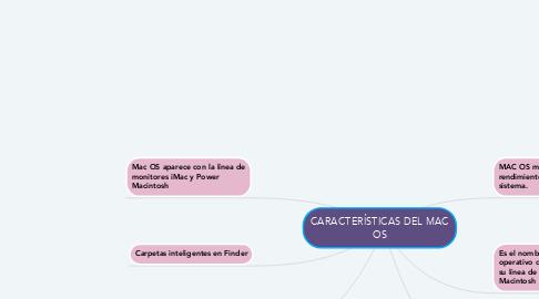 Mind Map: CARACTERÍSTICAS DEL MAC OS