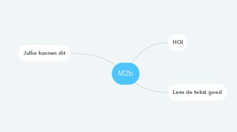 Mind Map: M2b