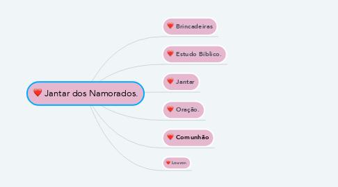Mind Map: Jantar dos Namorados.