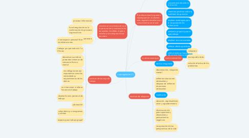 Mind Map: autoregulacion (1)