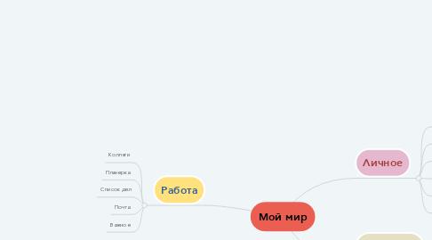 Mind Map: Мой мир
