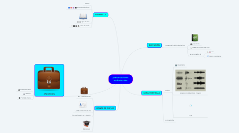 Mind Map: presentaciones audiovisuales