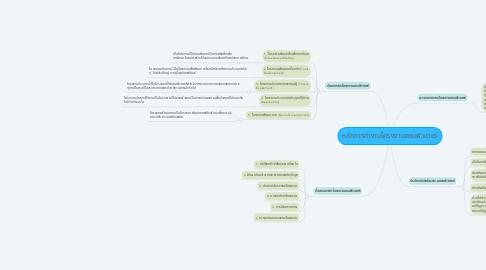 Mind Map: หลักการทำงานโครงงานคอมพิวเตอร์