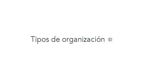 Mind Map: Tipos de organización