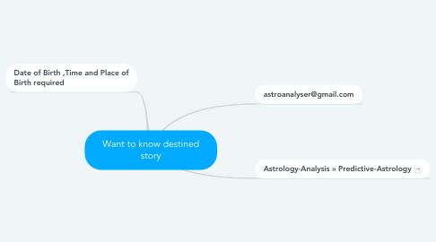 Mind Map: Want to know destined story
