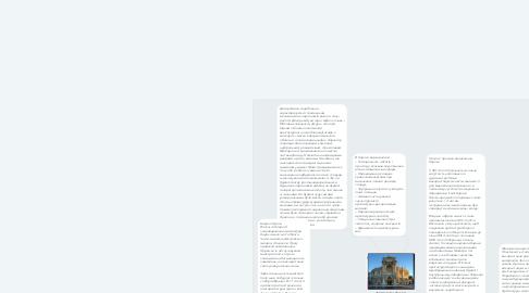 Mind Map: Архітекту́ра баро́ко