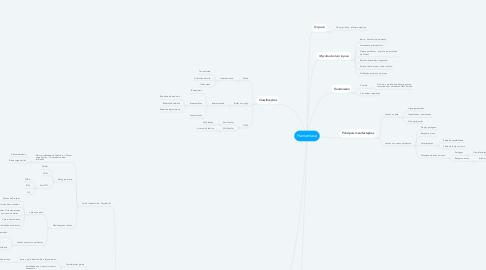 Mind Map: Hanseníase