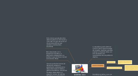 Mind Map: Estadística como herramienta de investigación