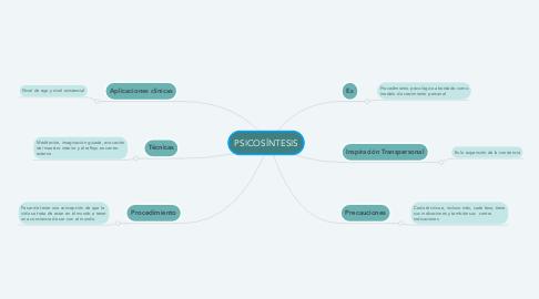 Mind Map: PSICOSÍNTESIS