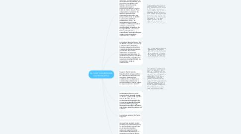 Mind Map: EL CUARTO PARADIGMA GASTRONÓMICO