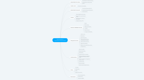 Mind Map: Sistematização e mapeamento dos processos