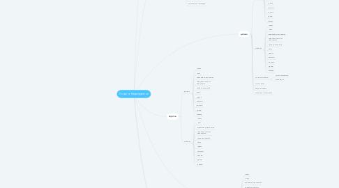 Mind Map: Лендинг Мероприятий