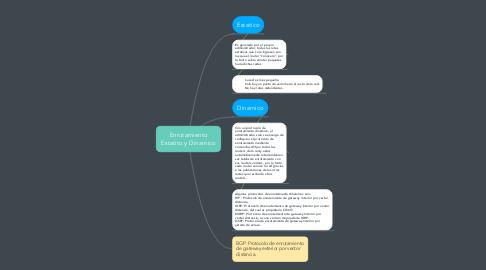 Mind Map: Enrutamiento Estatito y Dinamico