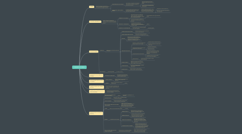 Mind Map: CINEMATICA LINEAL