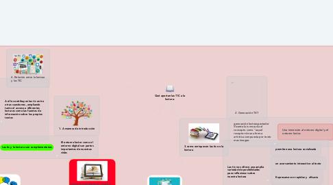 Mind Map: Qué aportan las TIC a la lectura.