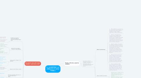 Mind Map: La contabilidad y su utilidad en el sector Público