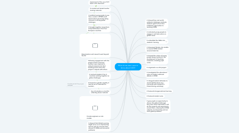 Mind Map: What do we want users to know about GIGS?