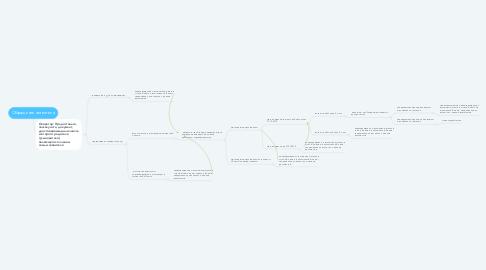 Mind Map: Обращение заявителя