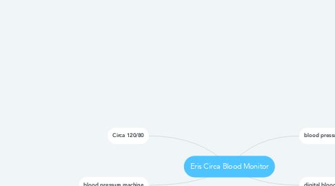 Mind Map: Eris Circa Blood Monitor