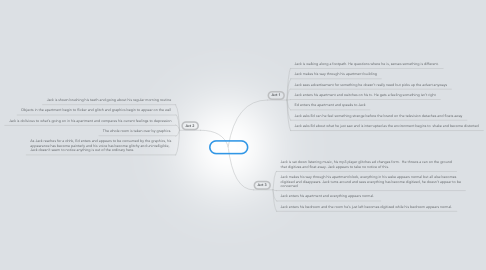 Mind Map: Film Story