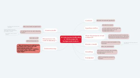 Mind Map: Vader/partner-kindbinding in 1ste levensjaar bij borstgevoede kinderen.