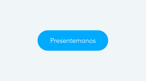 Mind Map: Presentemonos