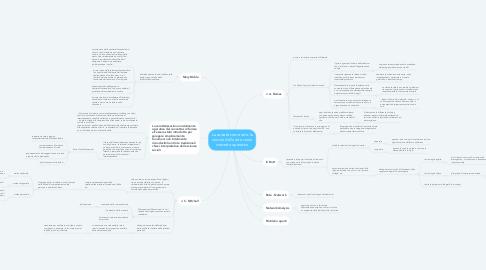 Mind Map: La società come rete: la nascita della rete come concetto operativo