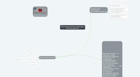 Mind Map: Мультимедиа технологии в образовании. Школьная медиатека