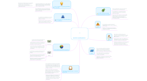 Mind Map: GRUPOS GUERRILEROS