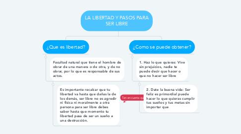 Mind Map: LA LIBERTAD Y PASOS PARA SER LIBRE