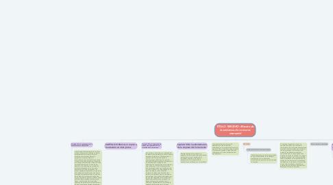 Mind Map: TÍTULO TERCERO: Efectos de la sentencia de concurso mercantil