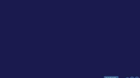 """Mind Map: Decreto 780 de 2016 """" Decreto único reglamentario del Sector Salud y Protección Social"""""""